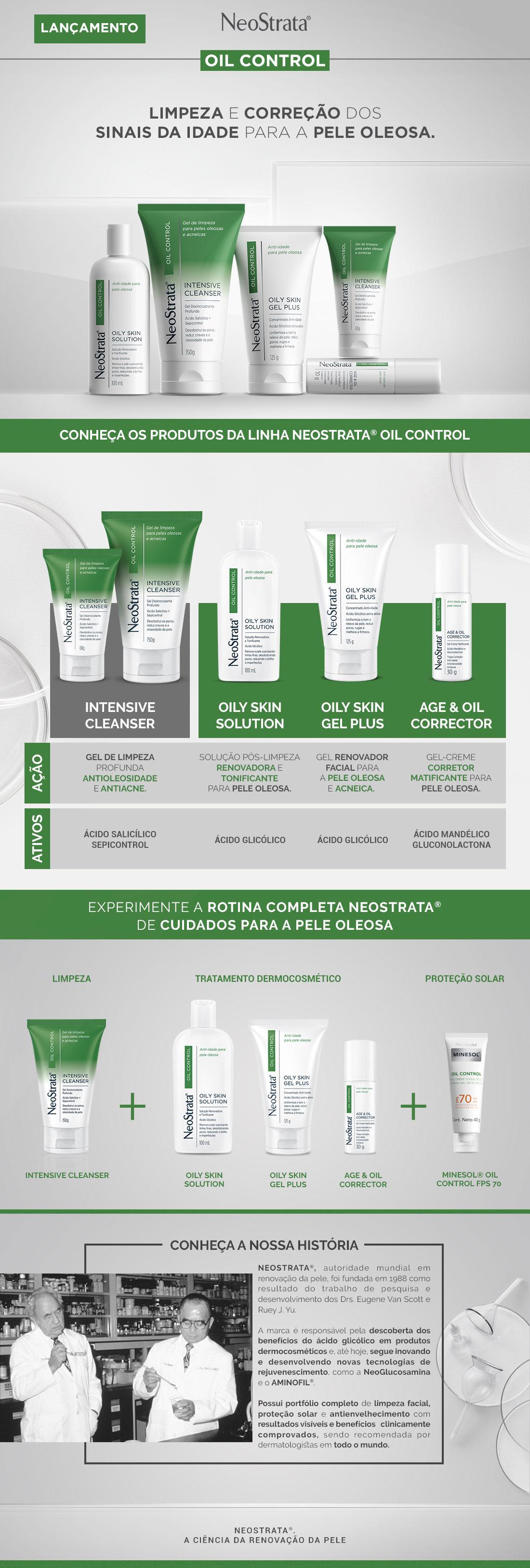 NeoStrata Oil-Control Skin Gel Plus