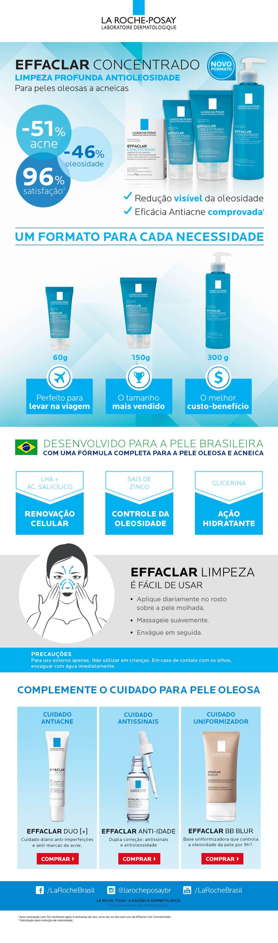 Kit Gel de Limpeza Profunda Effaclar Concentrado