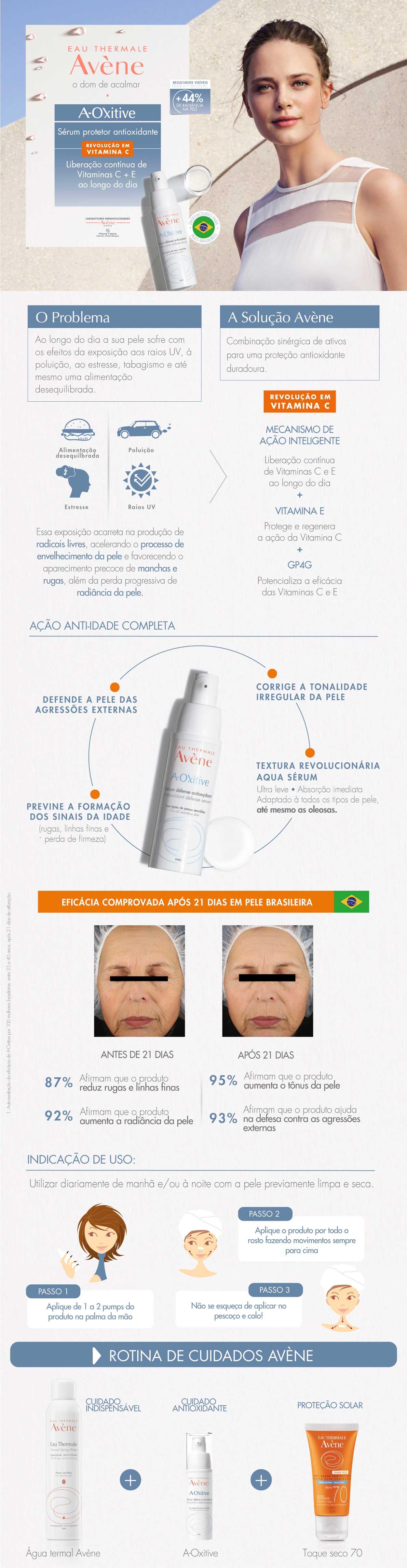 Sérum Protetor Antioxidante Avène A-Oxitive